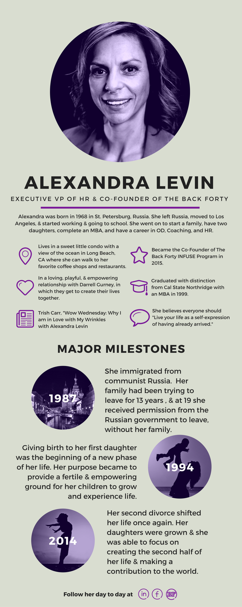 alexandra-levin